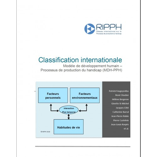 Classification internationale MDH-PPH - 2018